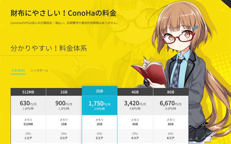Conoha VPSの料金